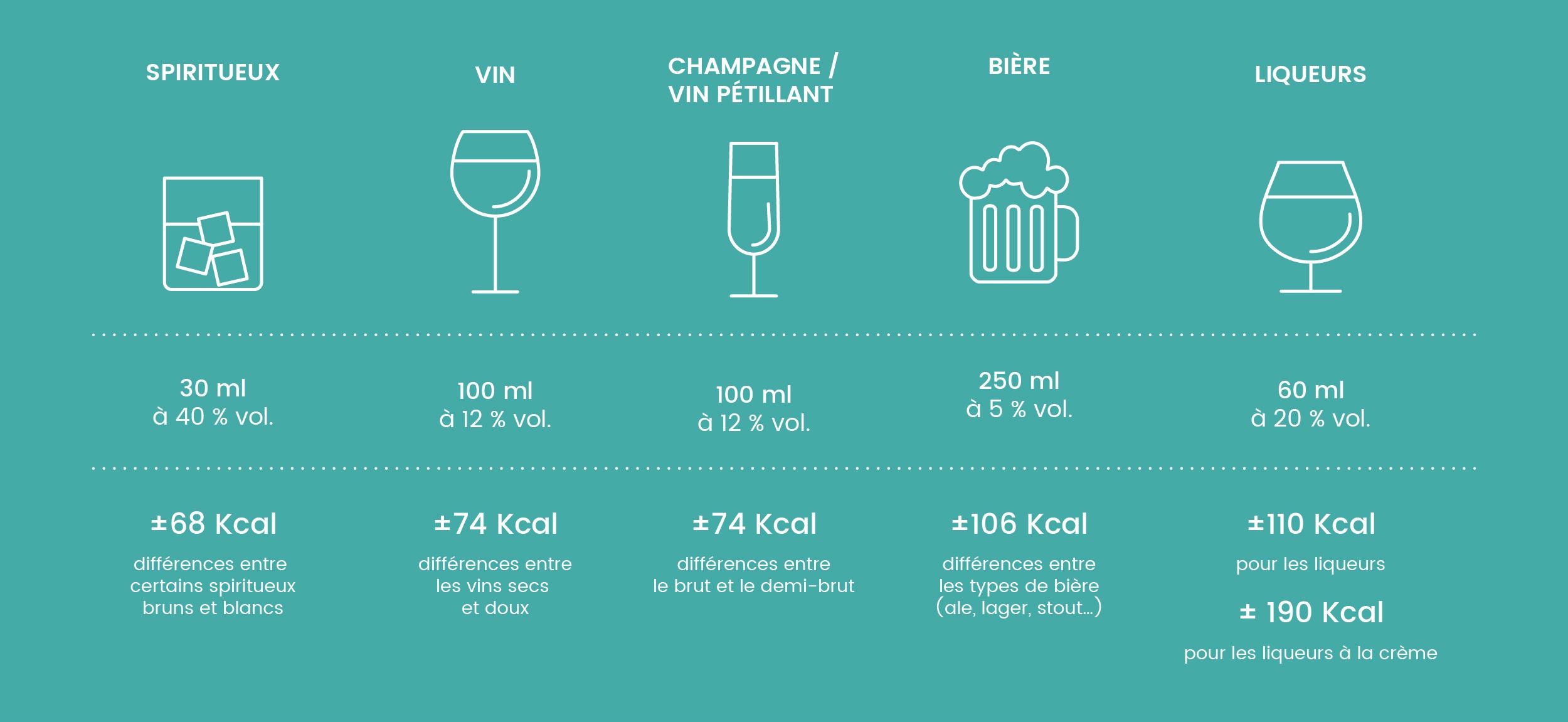 info-alcohol-Kcal-FR