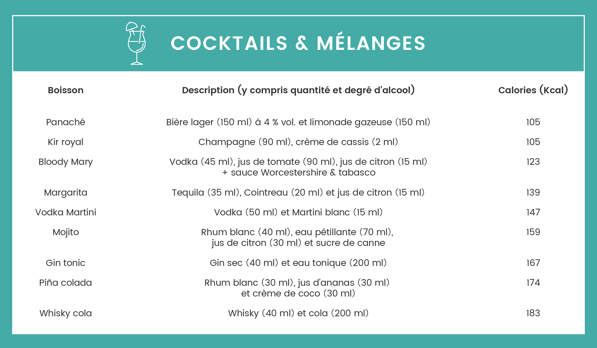 info-alcohol-cocktails-FR