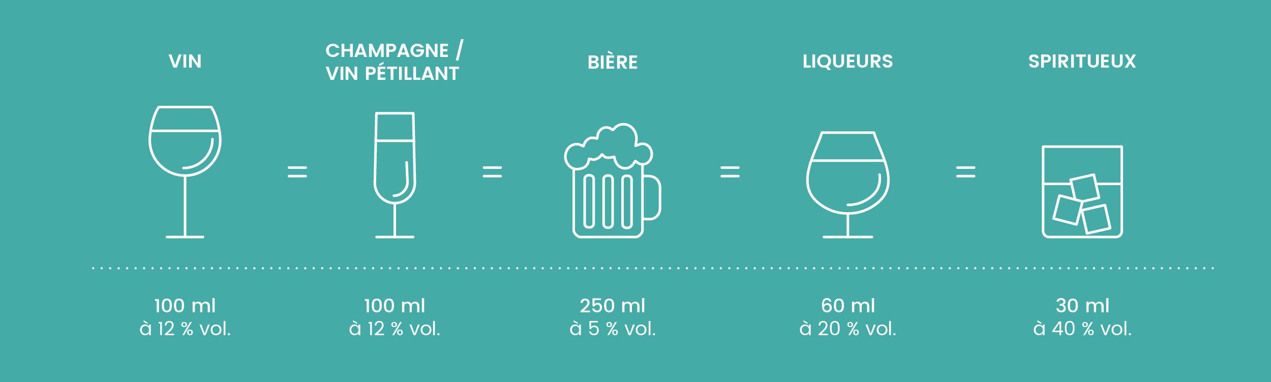 info-alcohol-vergelijking-FR